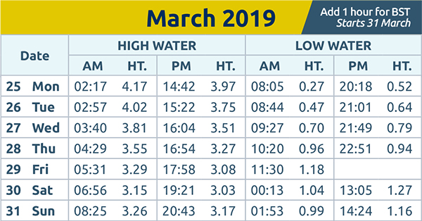 Brentwood Live: tide times wc 25th Mar 2019
