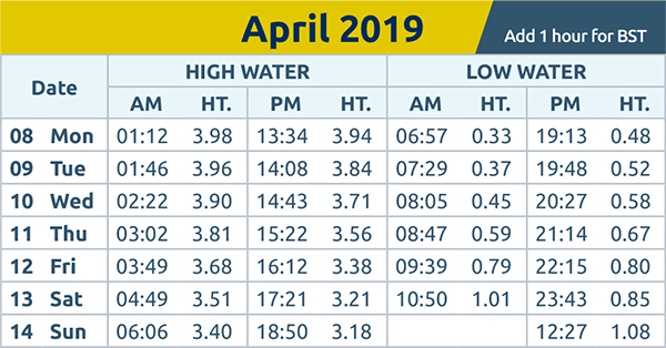 Brentwood Live: tide times wc 8th Apr 2019