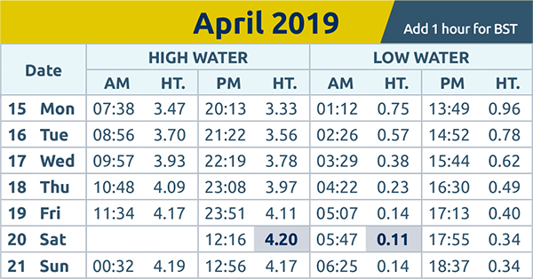 Brentwood Live: tide times wc 15th Apr 2019